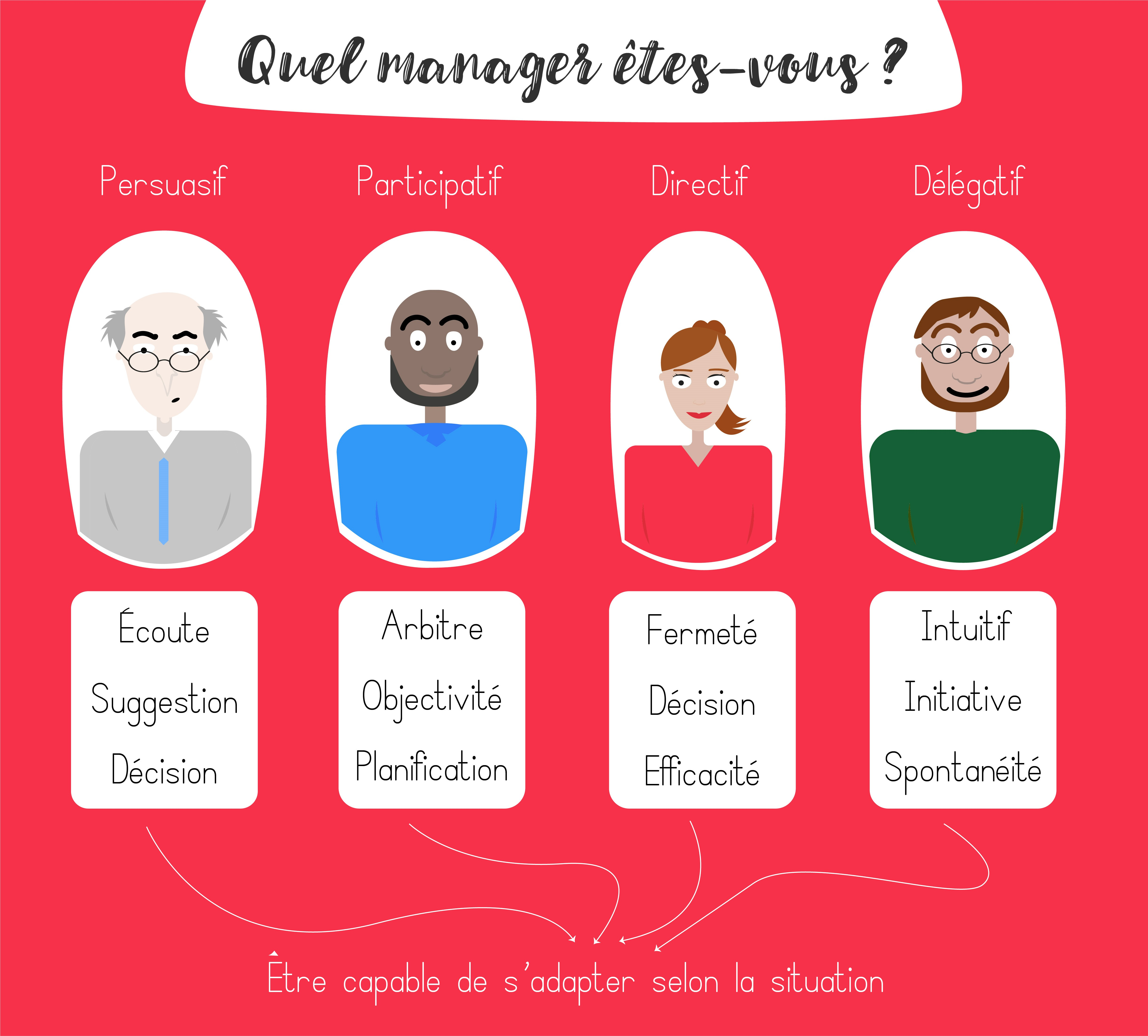 type de manager
